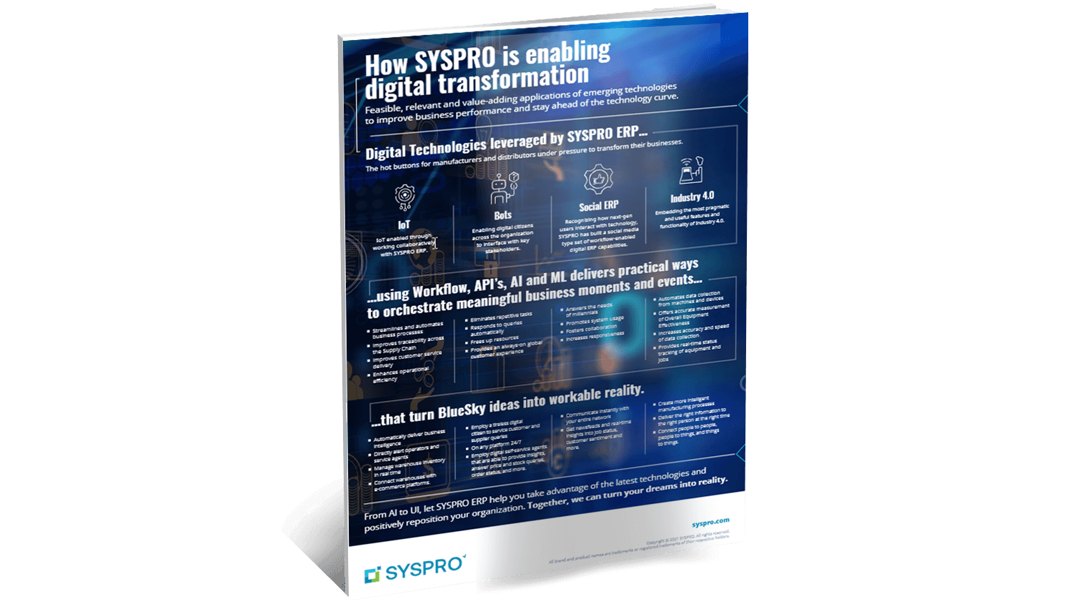 SYSPRO-ERP-software-system-enable-digital-transformation-infographic-
