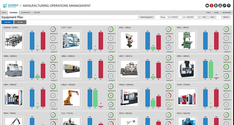 SYSPRO-ERP-software-system-Capacity-Planning